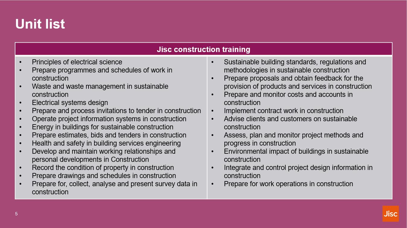 Construction unit list screenshot